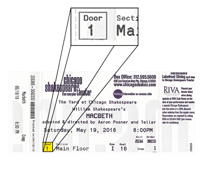 Macbeth - Printed ticket